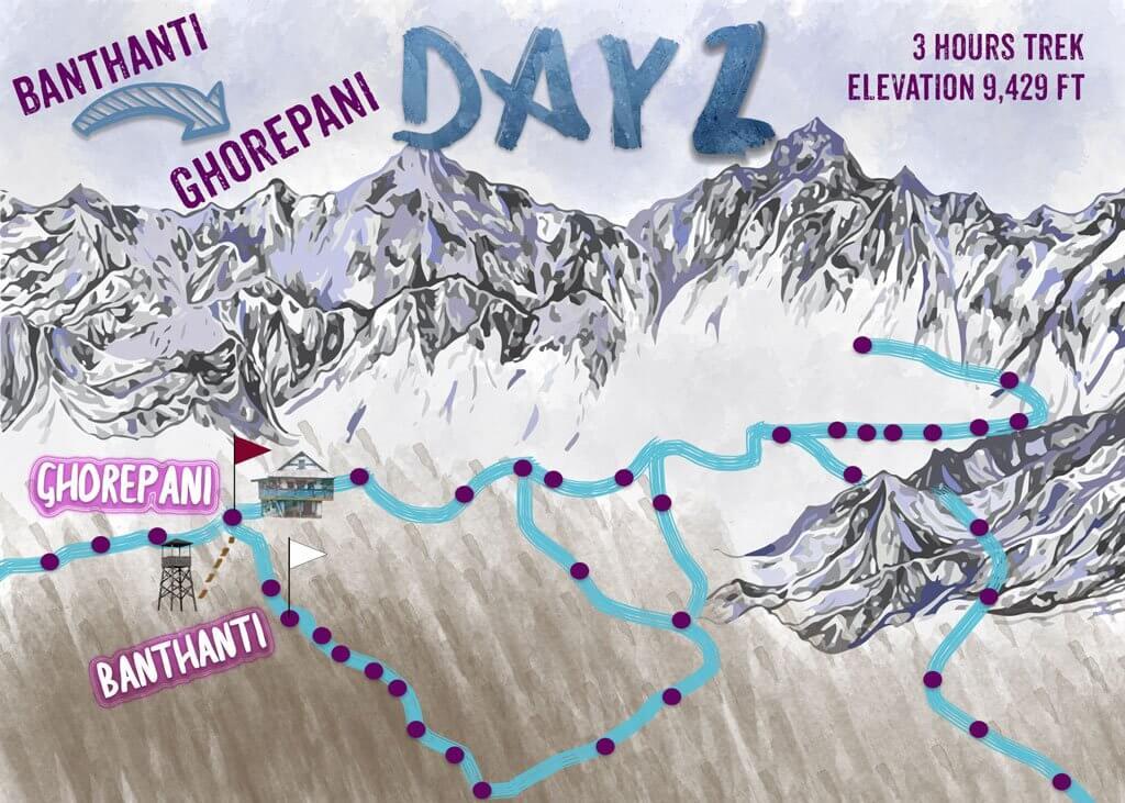 Poon Hill treks in Nepal
